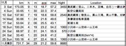 2012_11soko.jpg