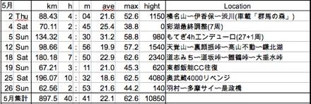 201305_soko.jpg