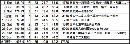 201306_soko.jpg