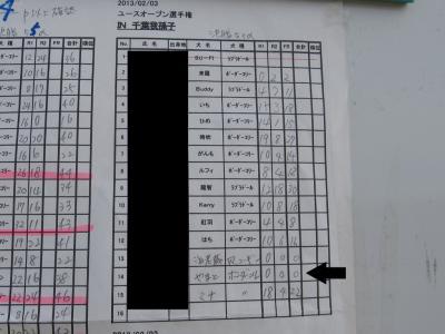 JFA我孫子000.13/02/02