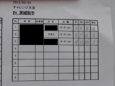 JFA取手04.13/03/24