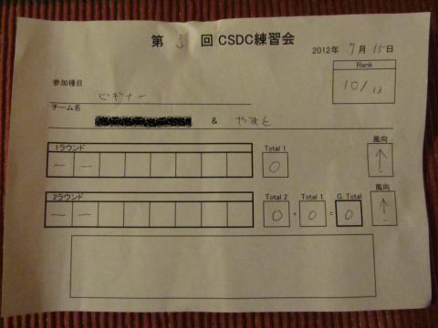 CSDC14.12/07/15
