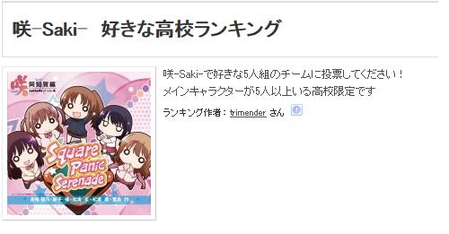 『咲-Saki』好きな高校ランキング! 1位:清澄 2位:姫松 3位:千里山   阿知賀ェ・・・