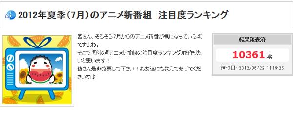 2012年夏アニメ 注目度ランキング! 1位はゆるゆり♪♪
