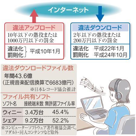 20120626-00000528-san-000-1-view.jpg