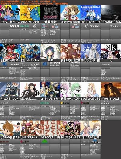 2012秋の新アニメ期待度ランキング・・・1位は銀魂、2位はリトバス&中二病