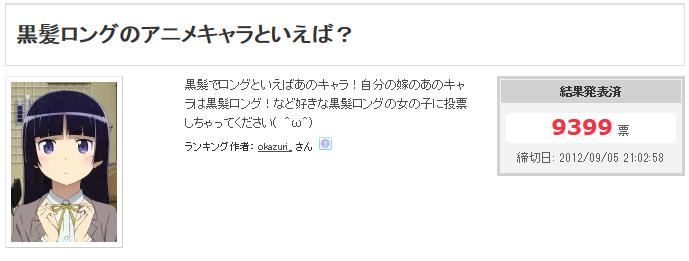 「黒髪ロングの人気アニメキャラ」黒猫、秋山澪、千反田えるを抑え1位に桂小太郎
