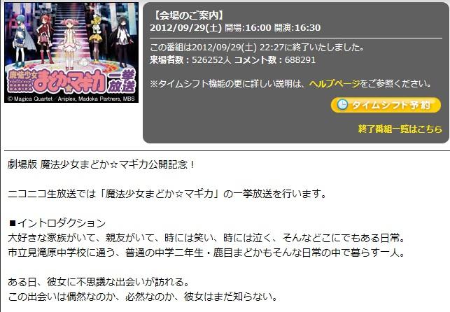 『魔法少女まどか☆マギカ』3回目のニコ生の一挙放送満足度・・・ とても良かった が87.9%