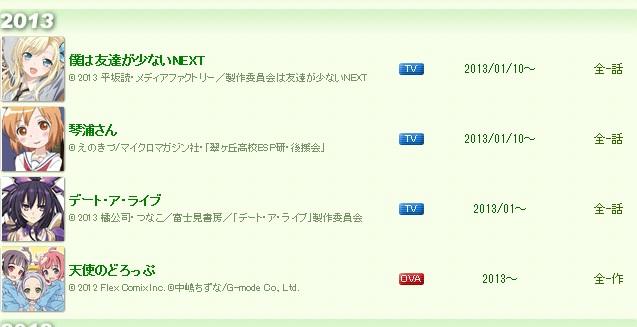 『デート・ア・ライブ』は2013年1月より放送開始!どの枠か・・・