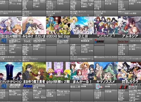 2013年冬アニメ放送スタートから1ヵ月、今期の注目ポイントを改めて探る