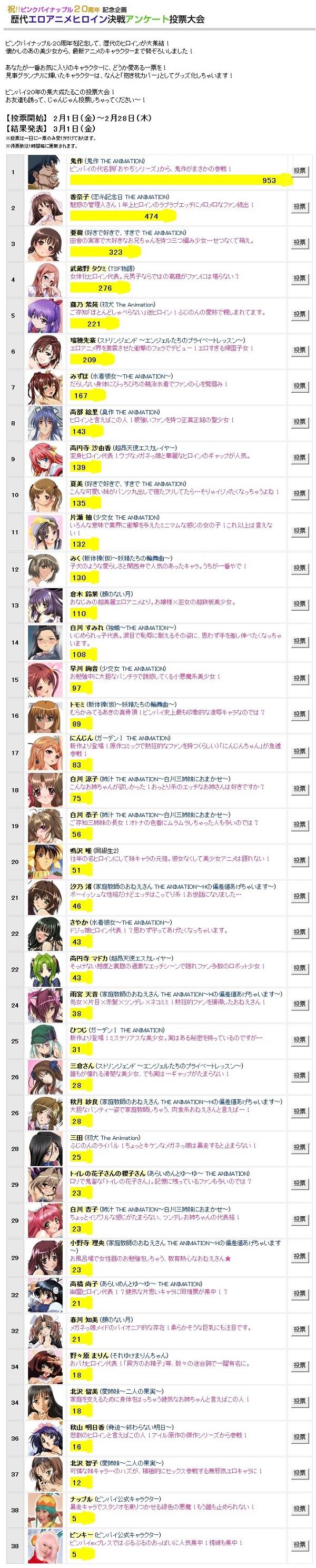 【洒落】エロアニメ専用スレPart129xvideo>1本 YouTube動画>6本 ->画像>88枚