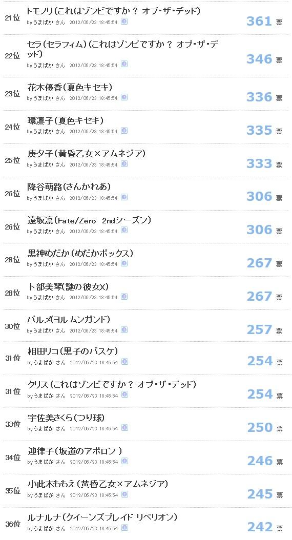 2_20120630193602.jpg