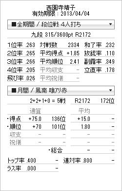tenhou_prof_20130309.png