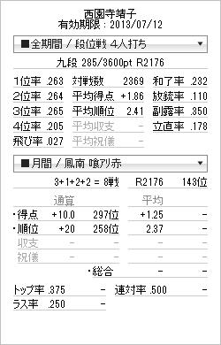 tenhou_prof_20130615.png