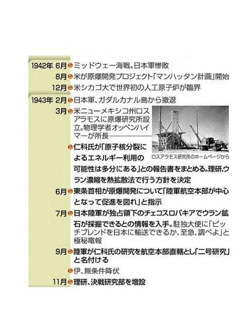 blog 中日新聞 2