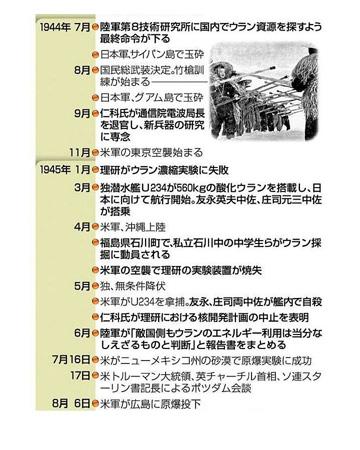 blog 中日新聞 3