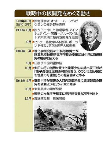 blog 中日新聞 1