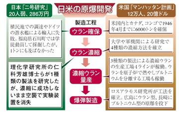 blog 中日新聞 6