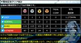 DIVA AC 20120722