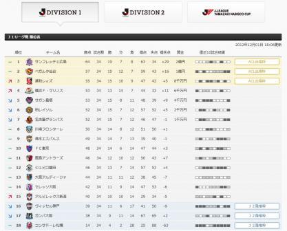 2012_J_Ranking.jpg