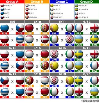 euro2012_group.jpg
