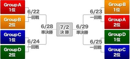 euro2012_tournament.jpg