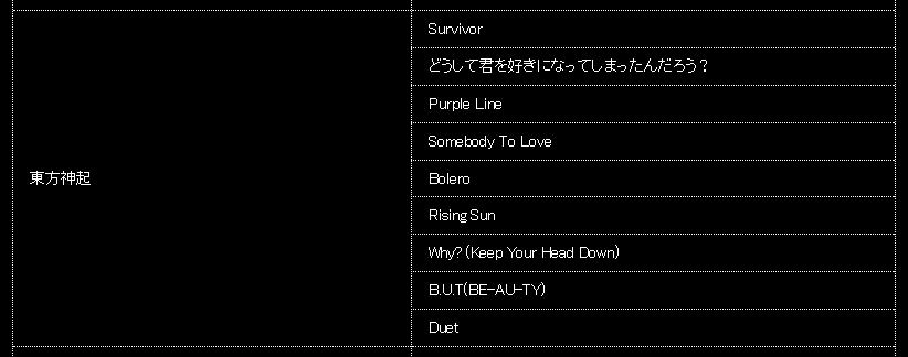 Music Lovers アンケート2 2013