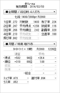 tenhou_prof_201401jij15.png