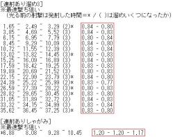 連射ありメモ帳2
