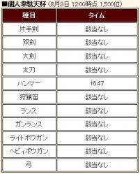 58回途中経過①_2