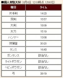 58回中間発表②_2