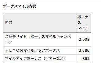 スクリーンショット 2012-11-04 10.41.53