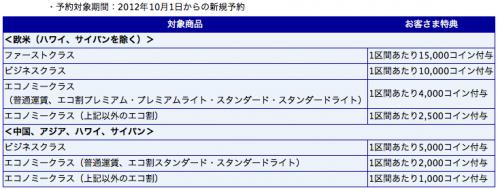 スクリーンショット 2012-11-04 11.22.12
