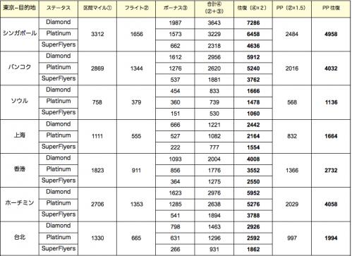 スクリーンショット 2012-11-13 22.39.42