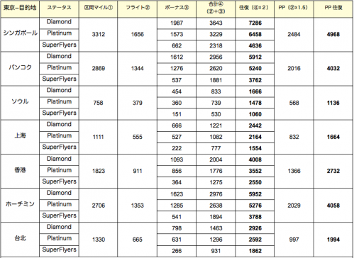 スクリーンショット 2012-11-26 19.44.54