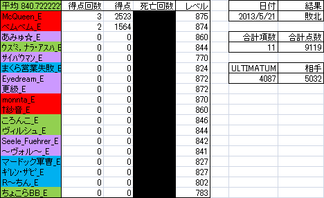 20130522000634781.png