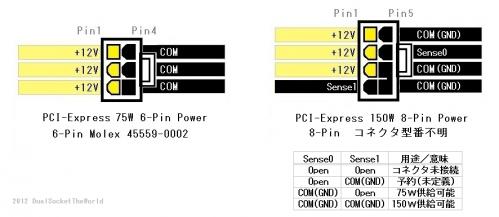 PIN-PCIe12V.png