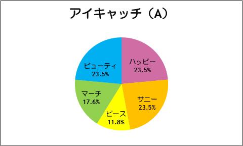 【スマイルプリキュア!】第17話:アイキャッチ(A)