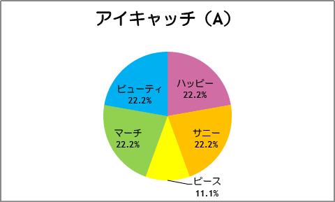 【スマイルプリキュア!】第18話:アイキャッチ(A)