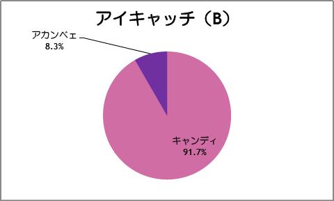 【スマイルプリキュア!】第24話:アイキャッチ(B)