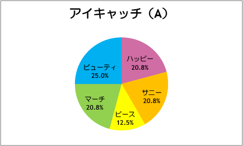 【スマイルプリキュア!】第24話:アイキャッチ(A)
