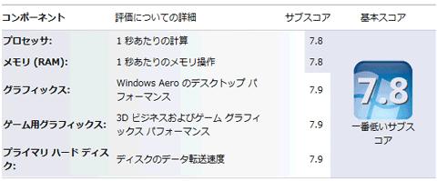 Windows Experience Index(Windows 7)