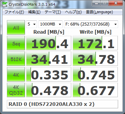 【CDM3.0】RAID 0(HDS722020ALA330×2)