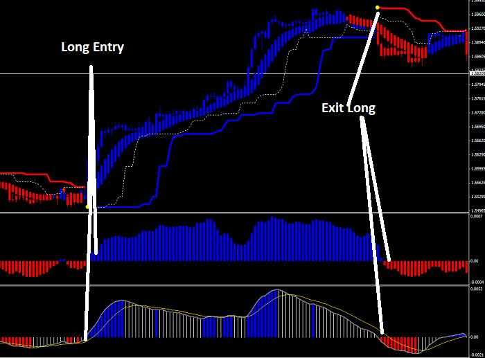 Ftr forex trading robot