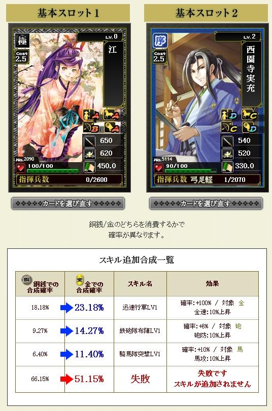 お江 スキル追加 迅速1