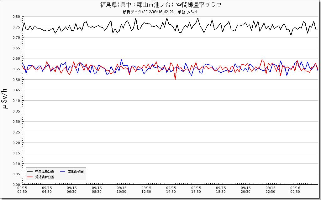 graph_mext_720348.png