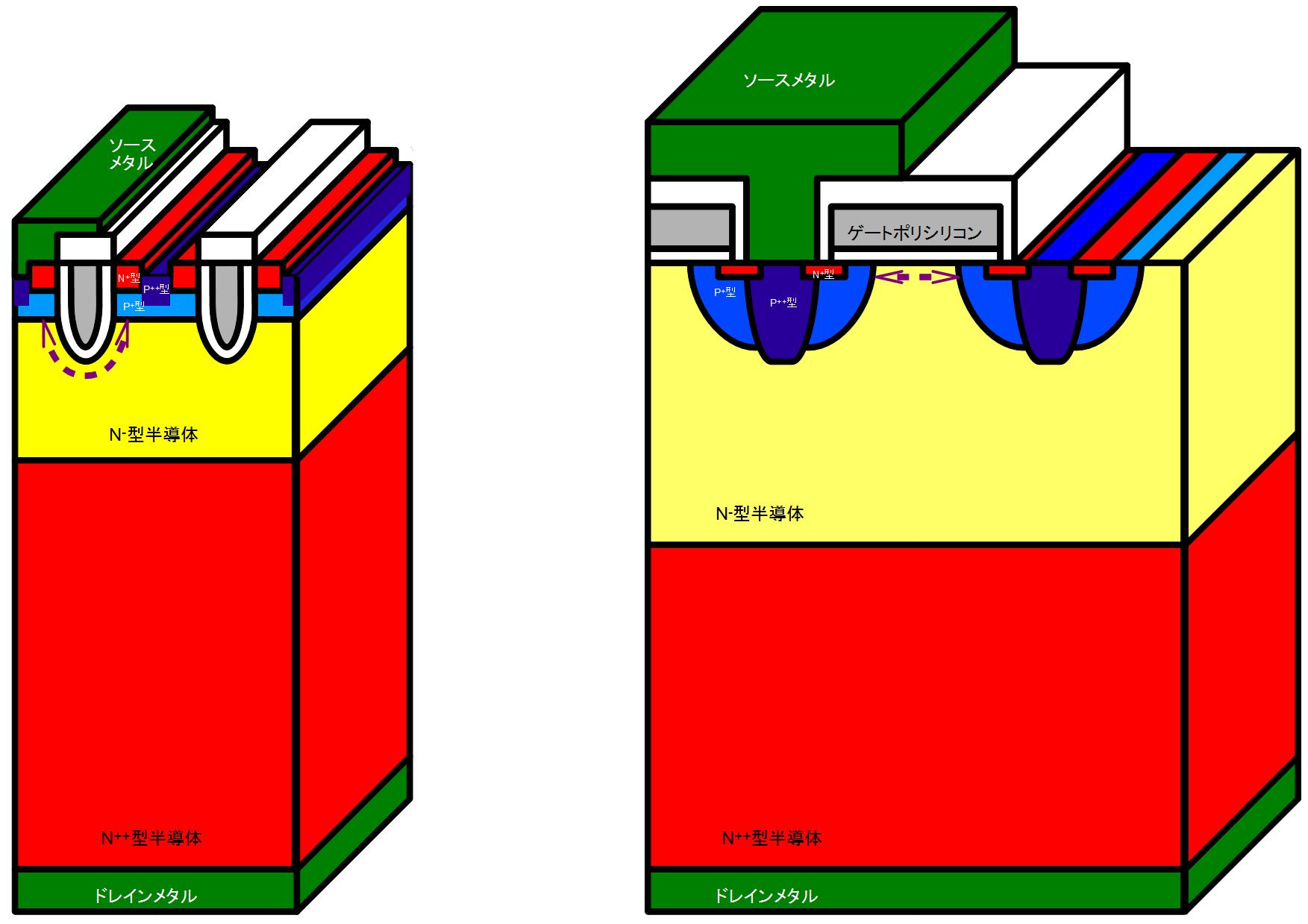 パワーMOSFETのスイッチング速度(2) - 非力な人のためのパワー半導体入門