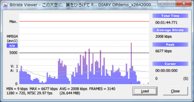 bitrate_x264