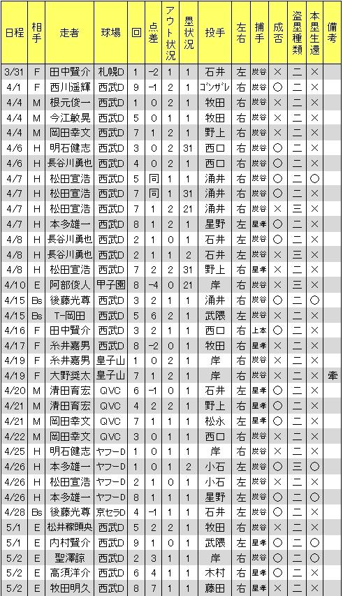 20130122DATA3.jpg