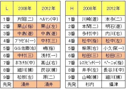 20130124DATA2.jpg